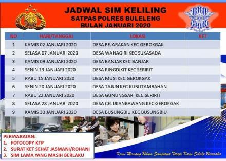 JADWAL SIM KELILING DI BULAN JANUARI TAHUN 2020
