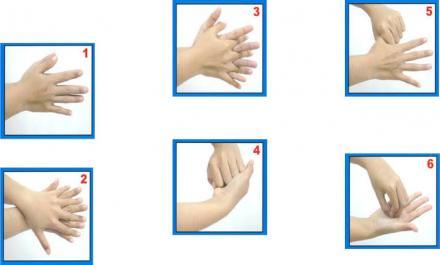 Cara Cuci Tangan yang Benar untuk Cegah Virus Corona COVID-19, berikut ulasannya!!!
