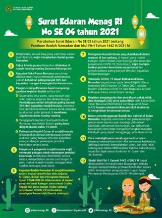 Surat Edaran Menteri Agama Republik Indonesia